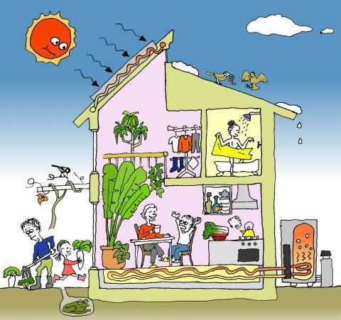 自然の恵み「太陽エネルギー」